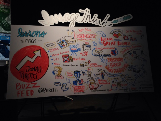 BuzzFeed talk, sxsw, idea cloud